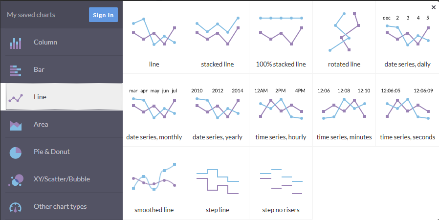Dynamic Charts for use with Web Dashboards : OL™ Learn