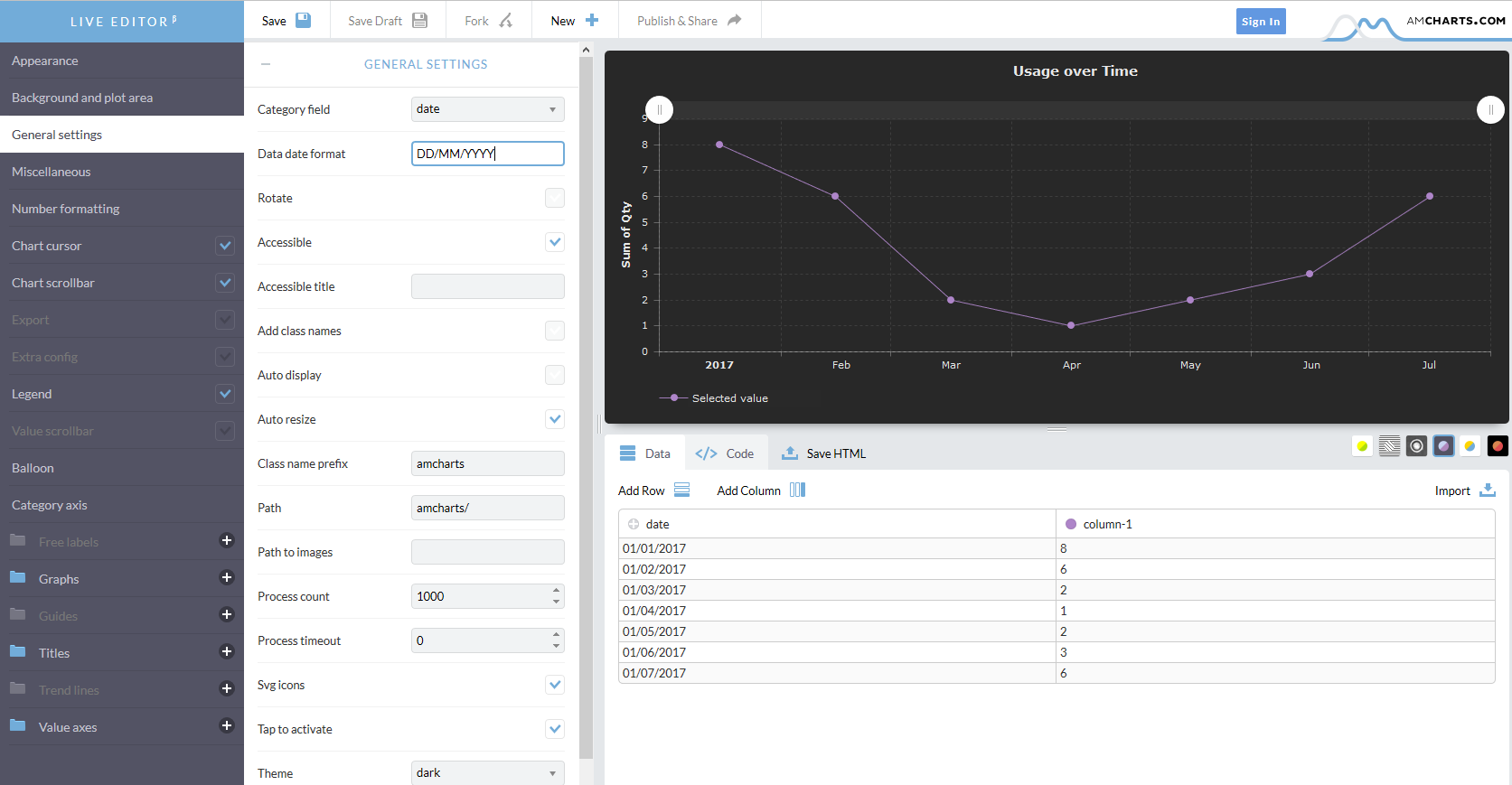 Dynamics Charts for use with Web Dashboards | OL Learn